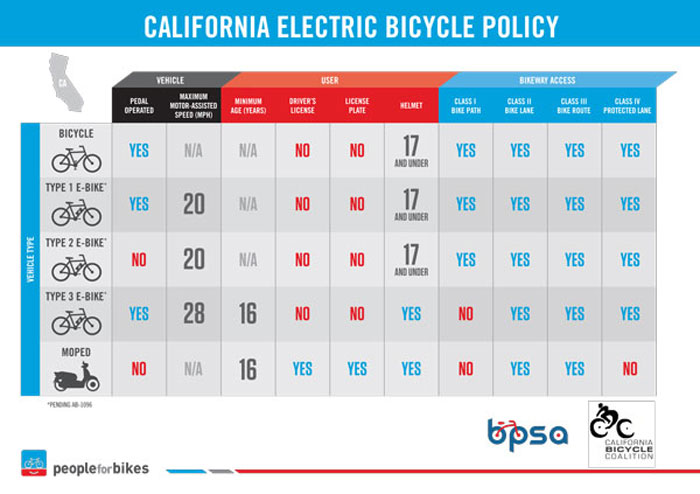 Levo-CA-E-Bike-Infographic--(1)